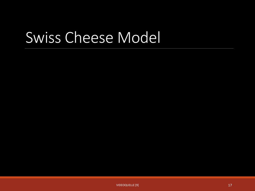 Swiss Cheese Model Videoquelle [9]